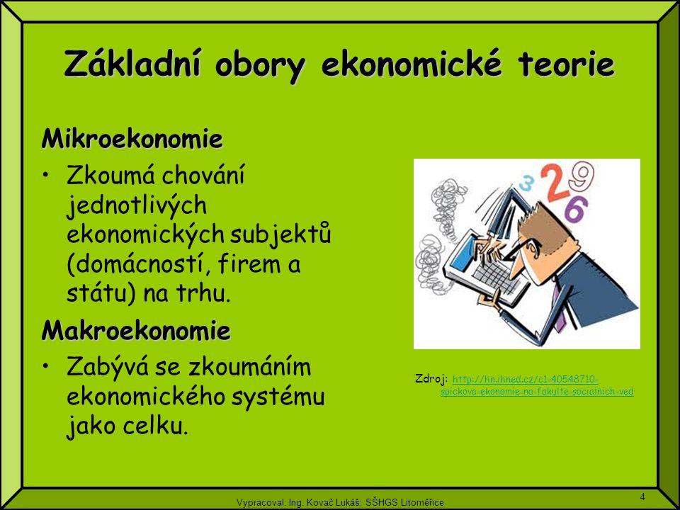 Základní obory ekonomické teorie