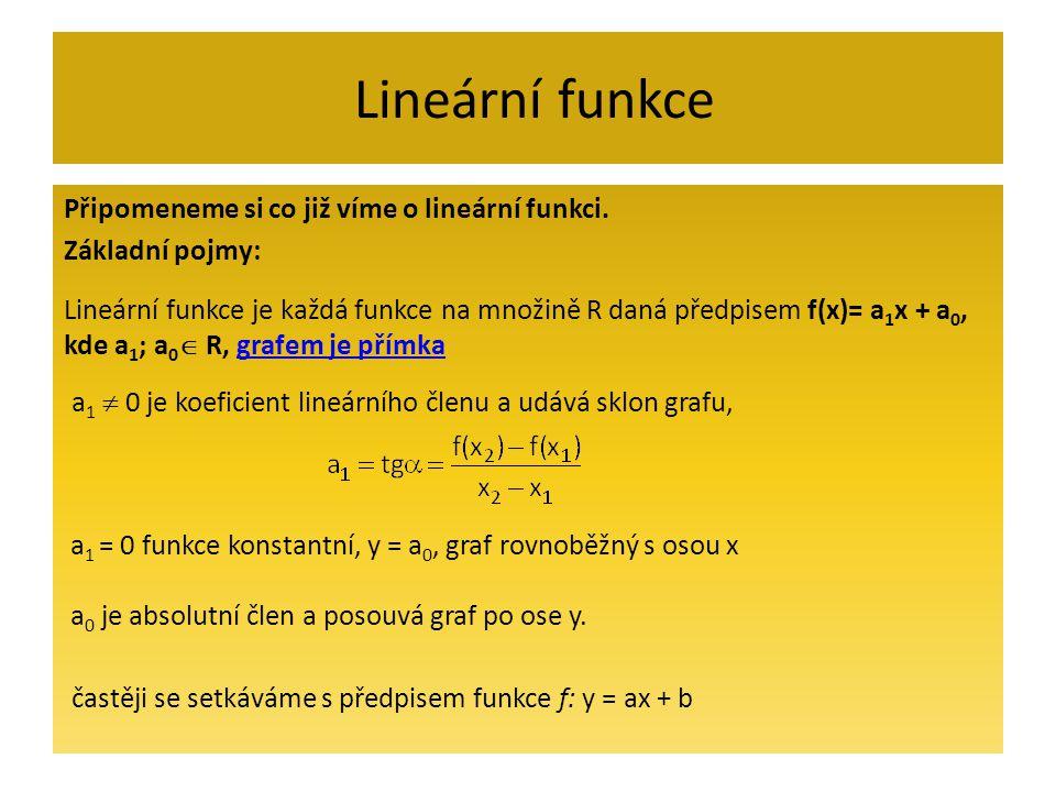 Lineární funkce Připomeneme si co již víme o lineární funkci. Základní pojmy: