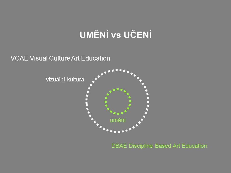 UMĚNÍ vs UČENÍ VCAE Visual Culture Art Education vizuální kultura