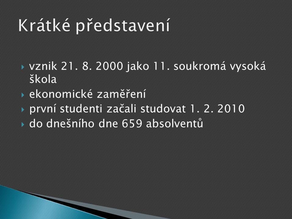 Krátké představení vznik 21. 8. 2000 jako 11. soukromá vysoká škola