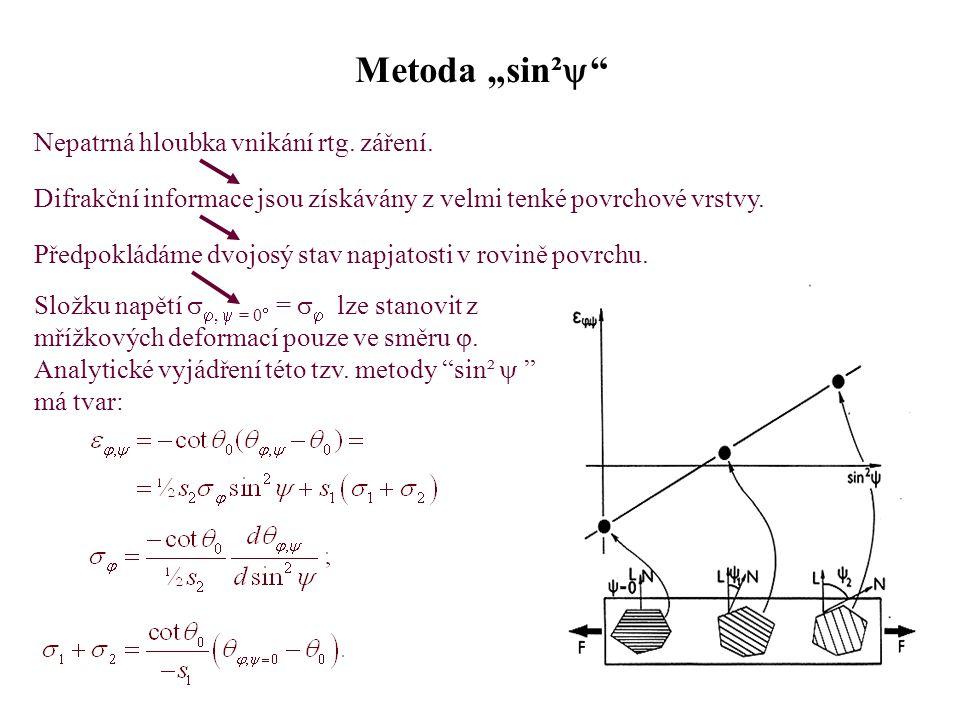 """Metoda """"sin² Nepatrná hloubka vnikání rtg. záření."""