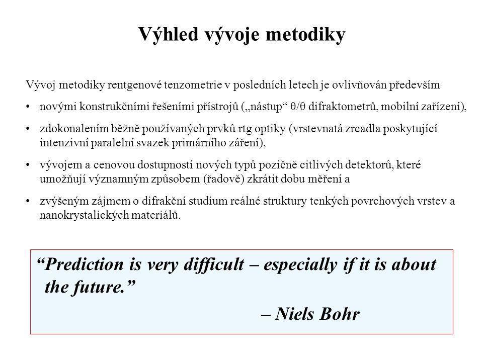Výhled vývoje metodiky