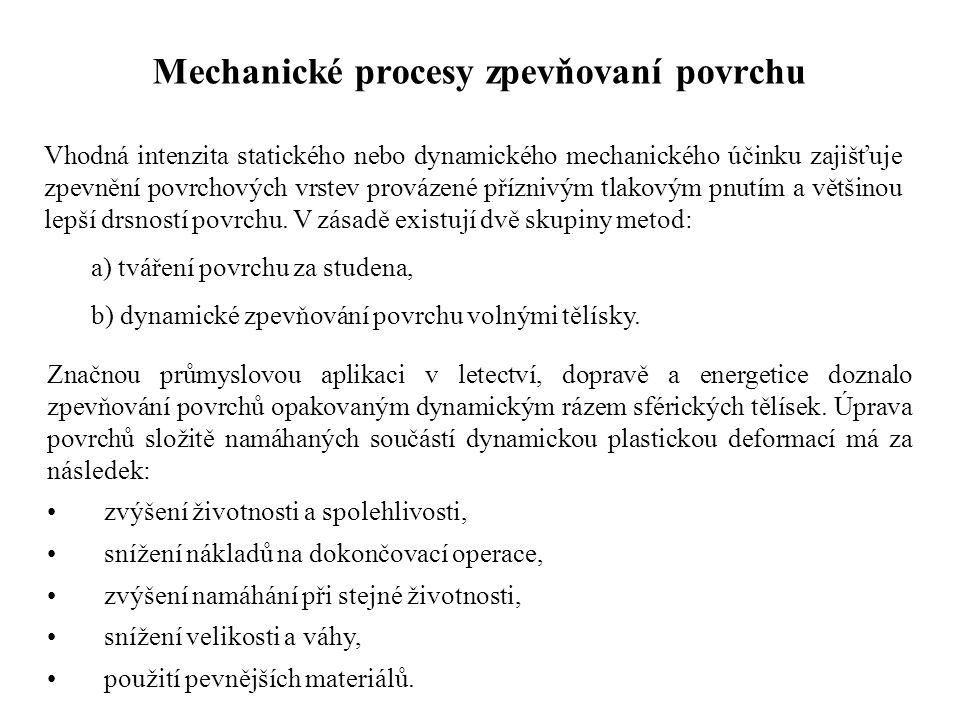 Mechanické procesy zpevňovaní povrchu