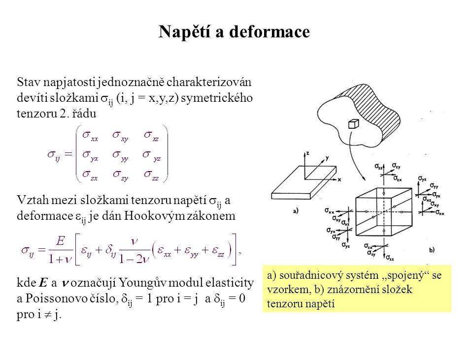 Napětí a deformace Stav napjatosti jednoznačně charakterizován devíti složkami ij (i, j = x,y,z) symetrického tenzoru 2. řádu.