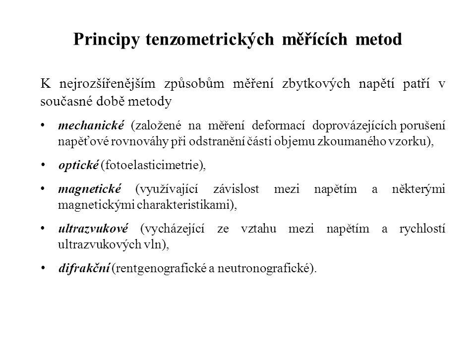 Principy tenzometrických měřících metod
