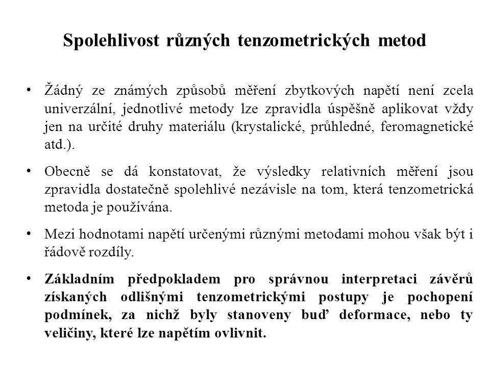 Spolehlivost různých tenzometrických metod