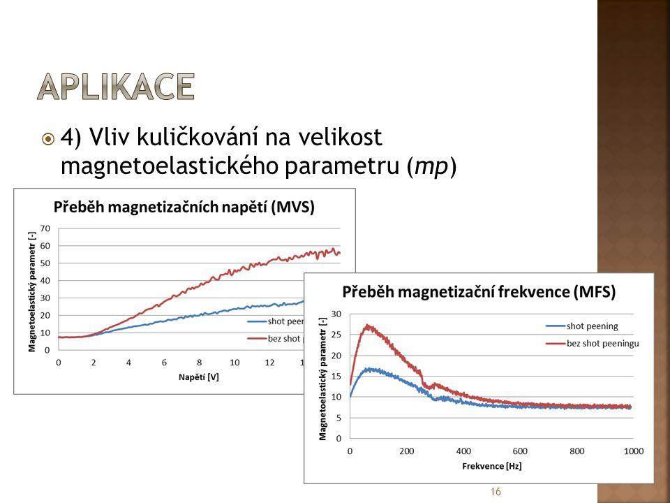 aplikace 4) Vliv kuličkování na velikost magnetoelastického parametru (mp)