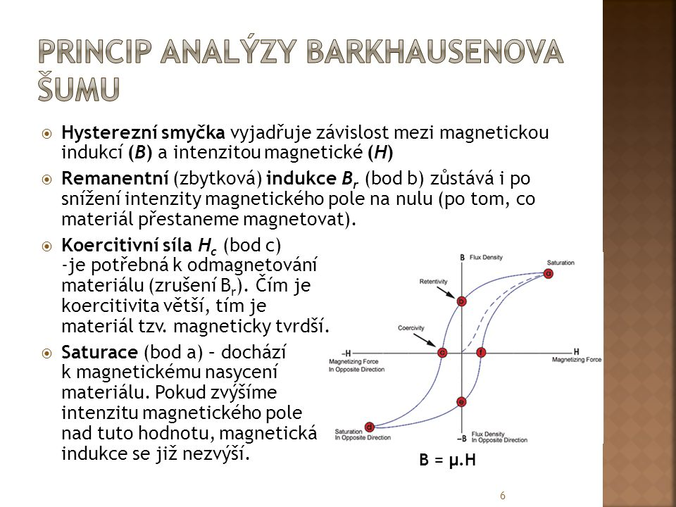 Princip analýzy barkhausenova šumu