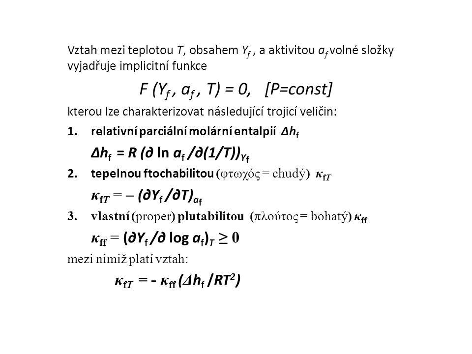 Vztah mezi teplotou T, obsahem Yf , a aktivitou af volné složky