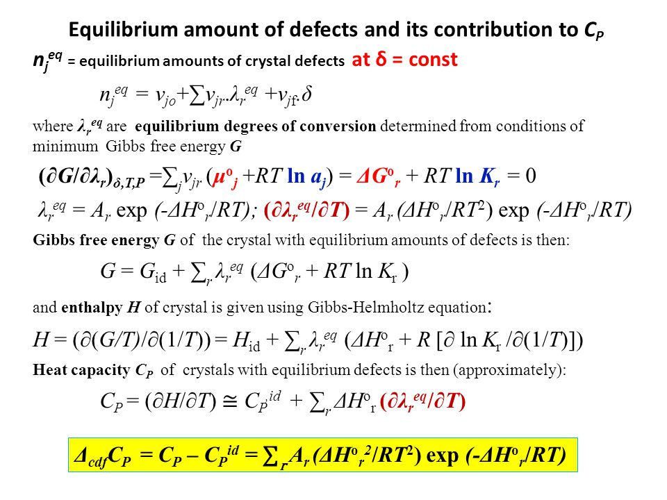 Equilibrium amount of defects and its contribution to CP