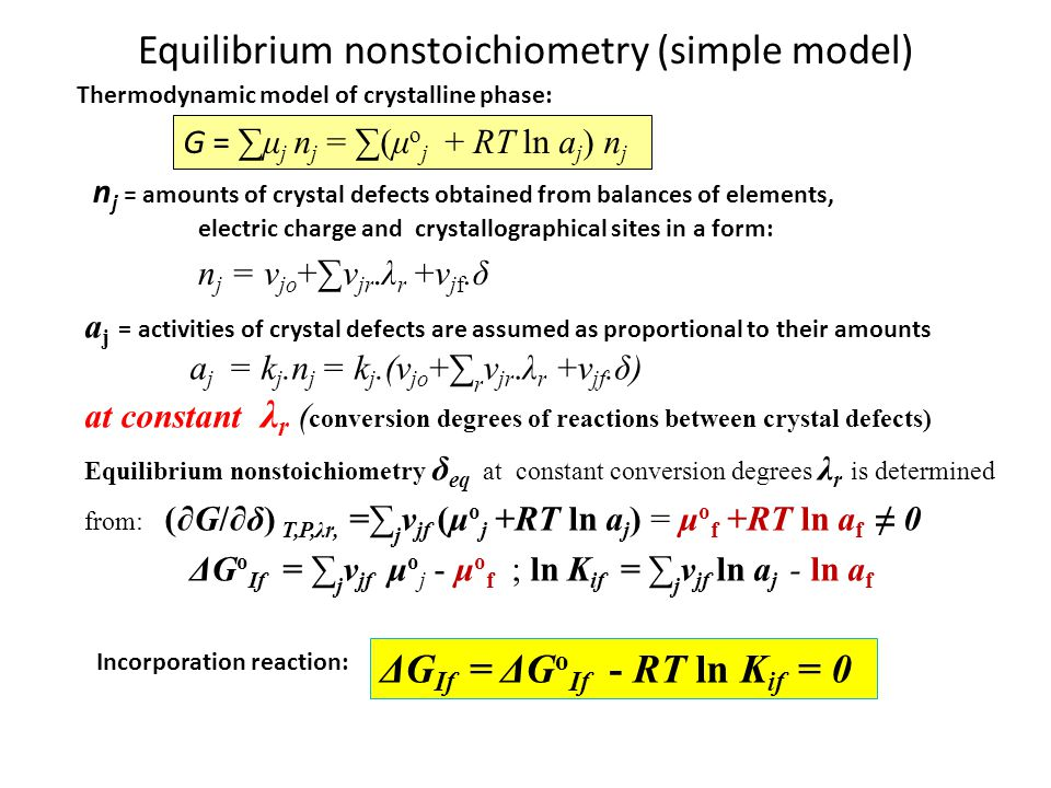Equilibrium nonstoichiometry (simple model)