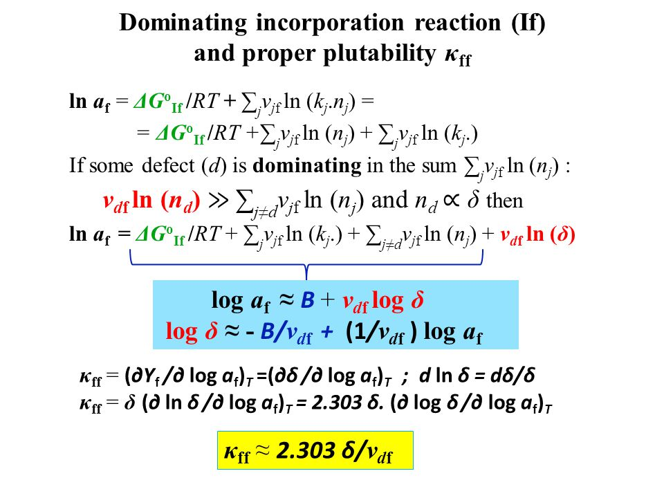 Dominating incorporation reaction (If) and proper plutability κff