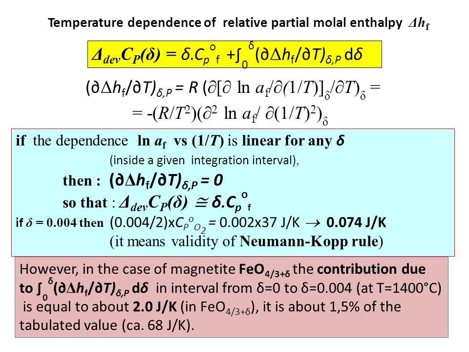 Temperature dependence of relative partial molal enthalpy Δhf