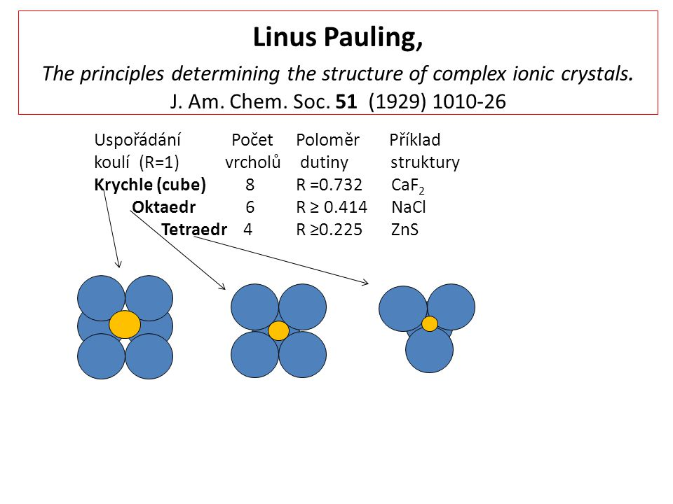 Linus Pauling, The principles determining the structure of complex ionic crystals. J. Am. Chem. Soc. 51 (1929) 1010-26
