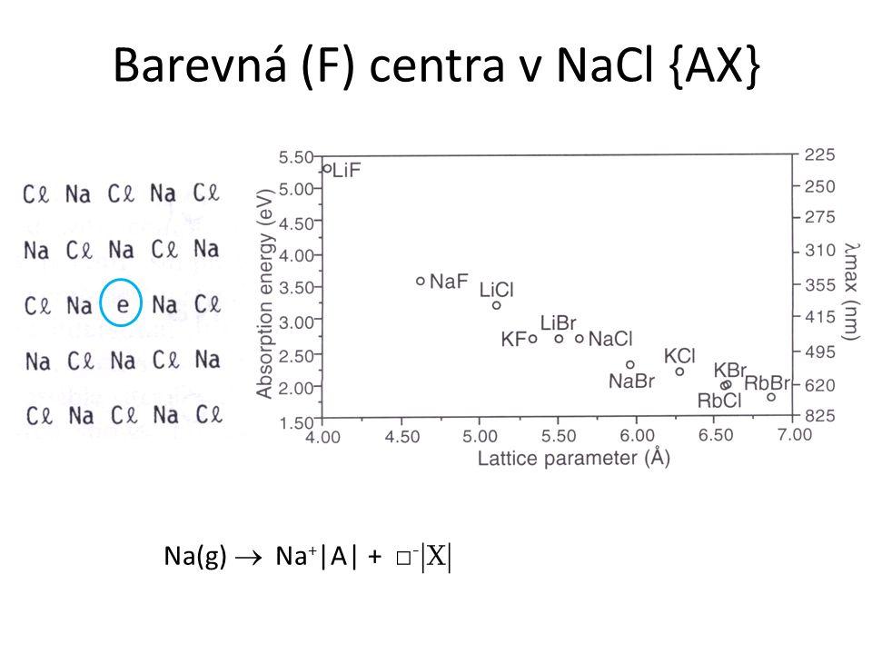 Barevná (F) centra v NaCl {AX}