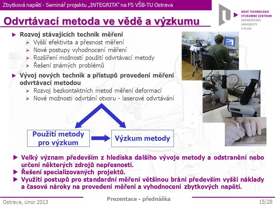 Použití metody pro výzkum