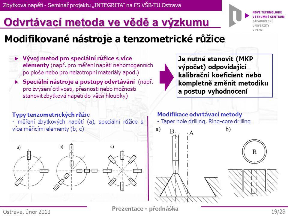 Odvrtávací metoda ve vědě a výzkumu