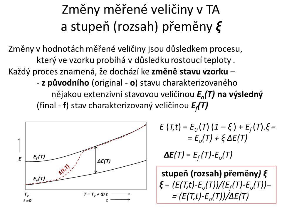 Změny měřené veličiny v TA a stupeň (rozsah) přeměny ξ