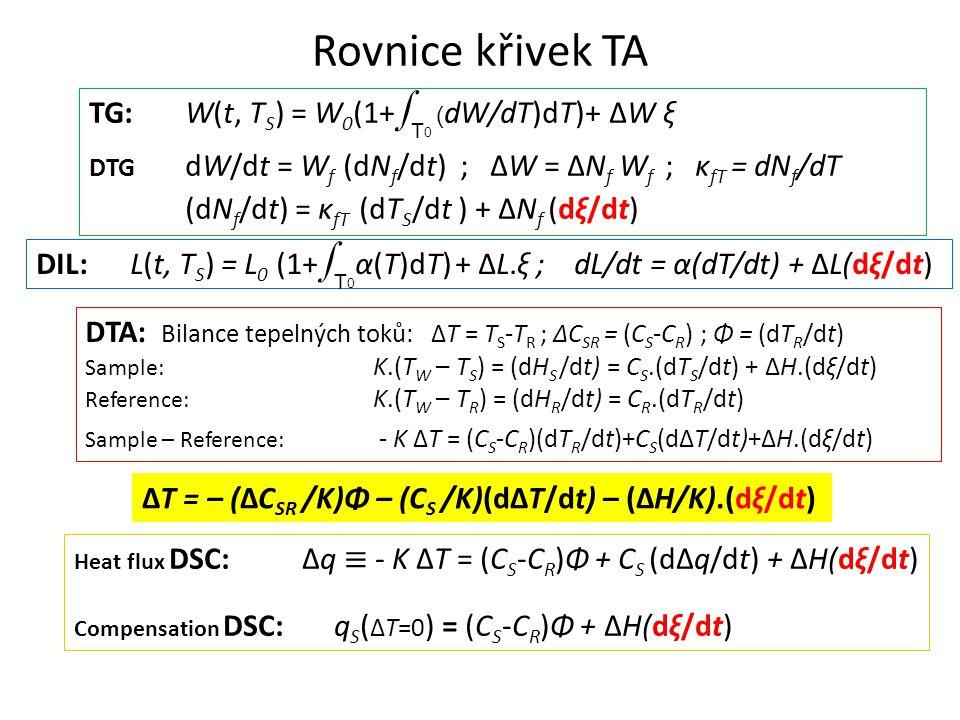 Rovnice křivek TA (dNf/dt) = κfT (dTS/dt ) + ΔNf (dξ/dt)