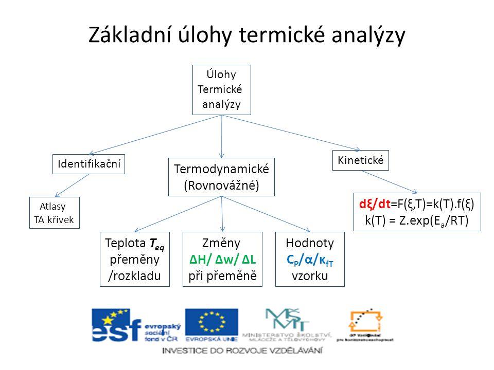 Základní úlohy termické analýzy