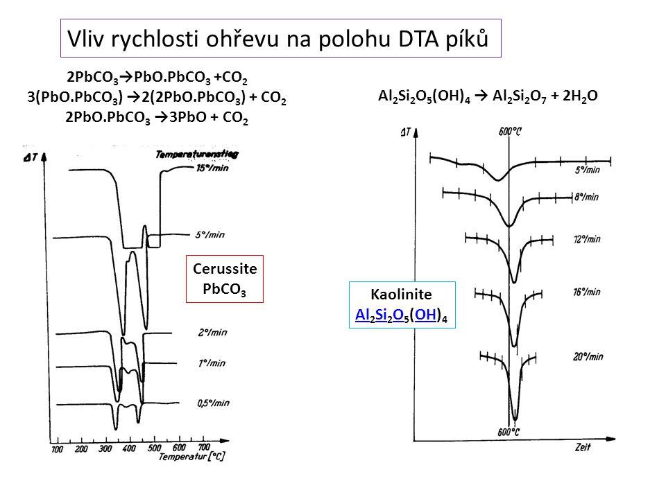 3(PbO.PbCO3) →2(2PbO.PbCO3) + CO2