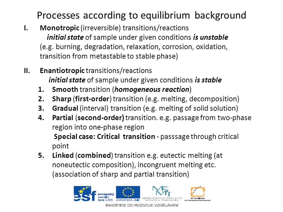 Processes according to equilibrium background