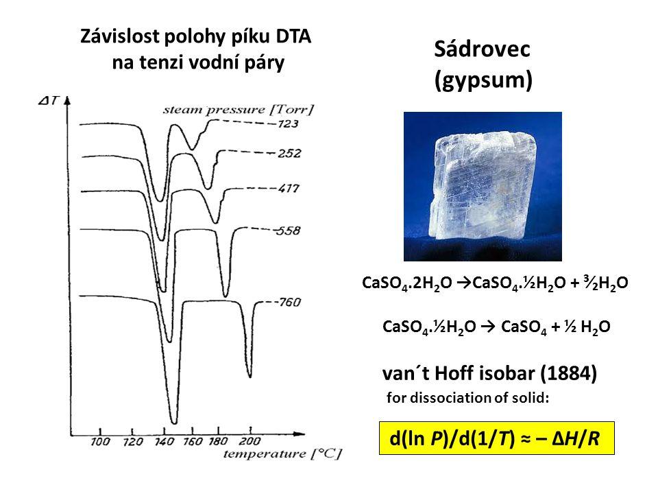 Závislost polohy píku DTA CaSO4.2H2O →CaSO4.½H2O + ³⁄₂H2O