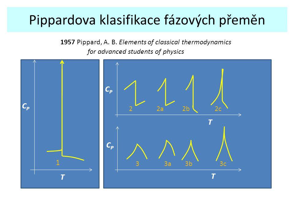 Pippardova klasifikace fázových přeměn
