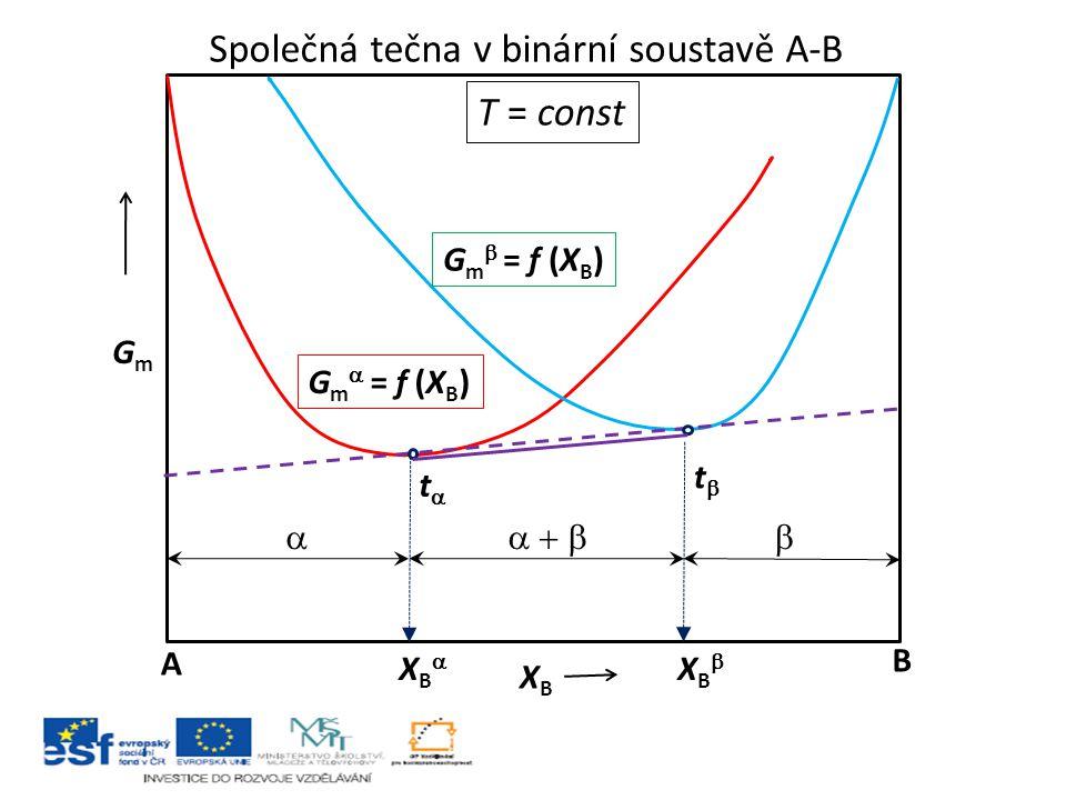 Společná tečna v binární soustavě A-B