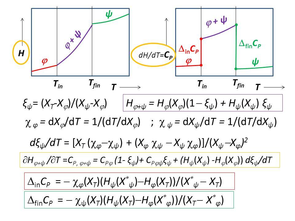 H+ψ = H(X)(1 ξψ) + Hψ(Xψ) ξψ