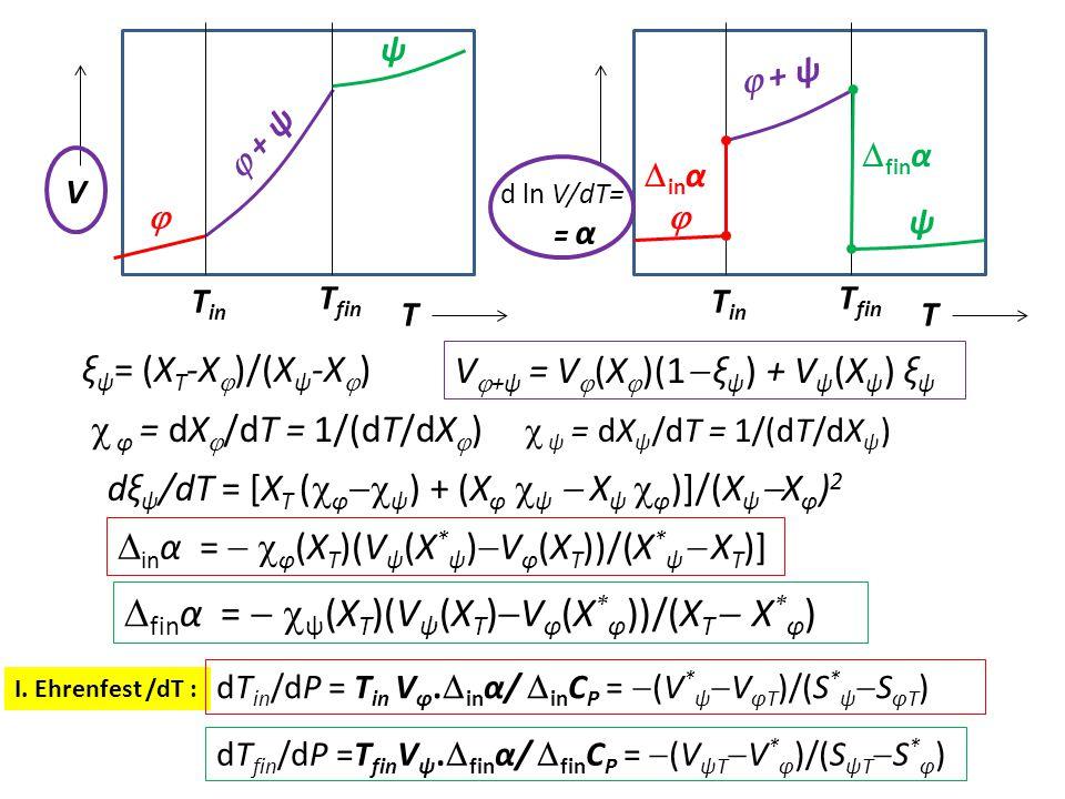 finα =  ψ(XT)(Vψ(XT)Vφ(X*φ))/(XT X*φ)