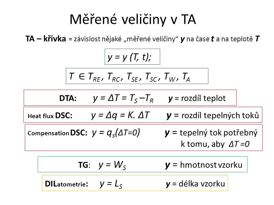 Měřené veličiny v TA y = y (T, t); T ∈ TRE , TRC , TSE , TSC , TW , TA