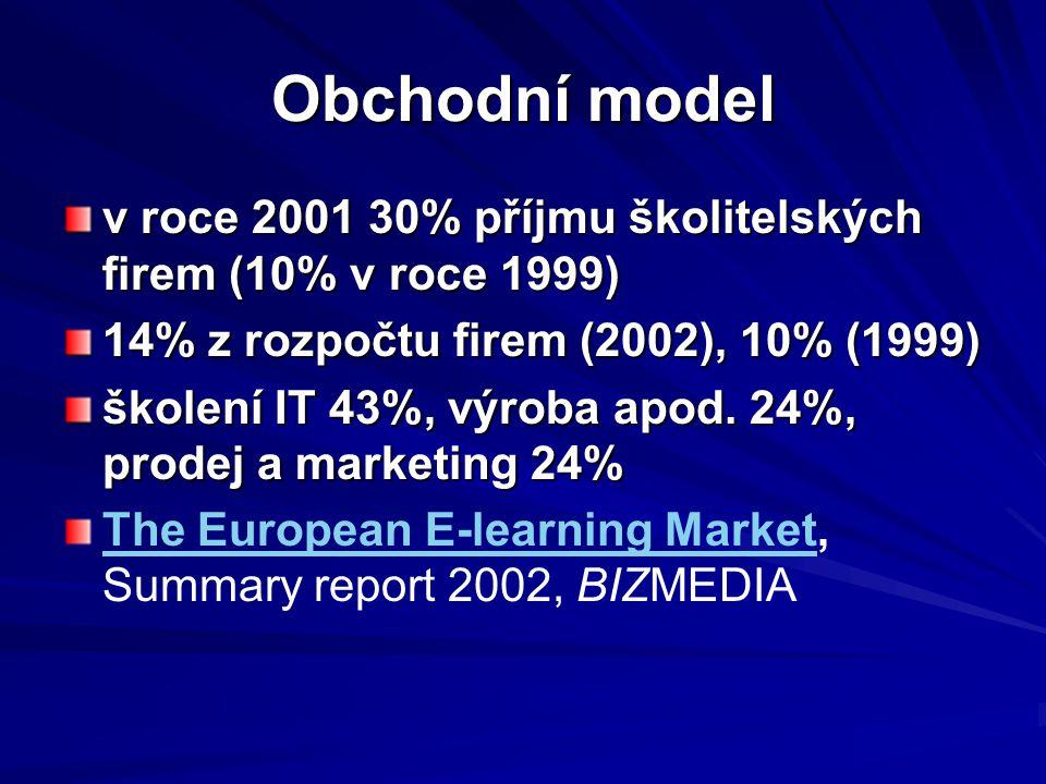 Obchodní model v roce 2001 30% příjmu školitelských firem (10% v roce 1999) 14% z rozpočtu firem (2002), 10% (1999)