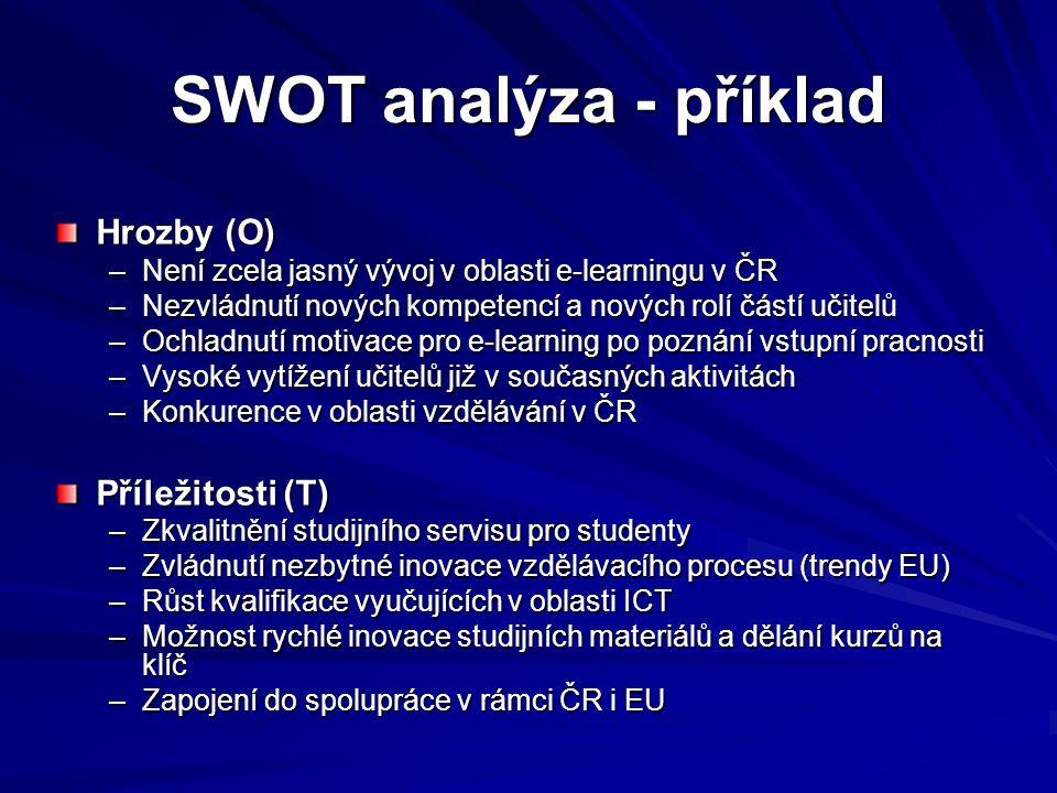 SWOT analýza - příklad Hrozby (O) Příležitosti (T)