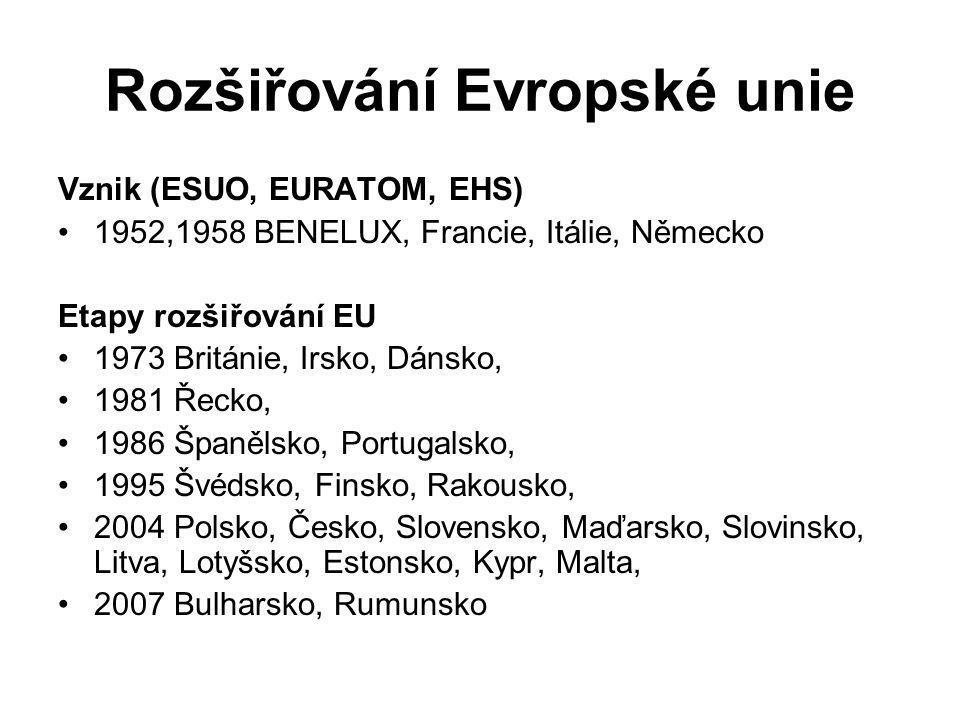 Rozšiřování Evropské unie