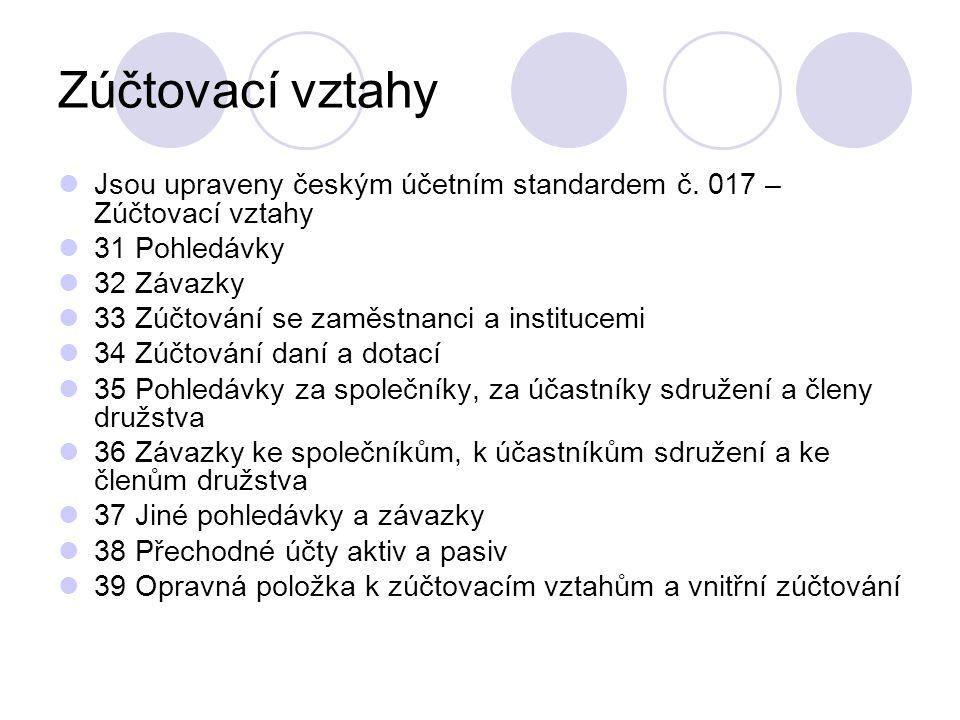 Zúčtovací vztahy Jsou upraveny českým účetním standardem č. 017 – Zúčtovací vztahy. 31 Pohledávky.