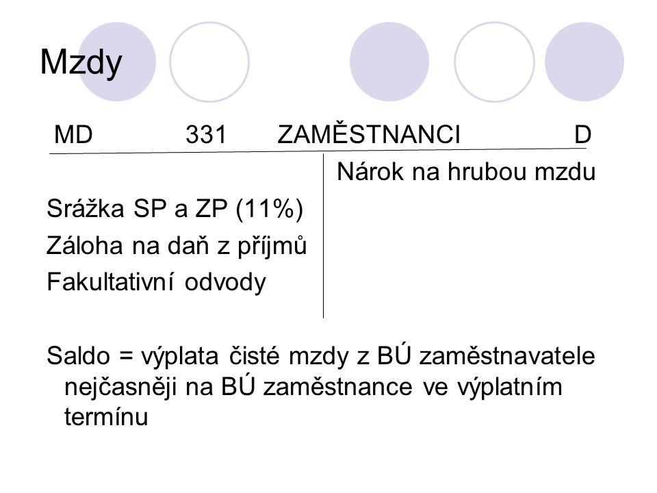 Mzdy MD 331 ZAMĚSTNANCI D Nárok na hrubou mzdu Srážka SP a ZP (11%)