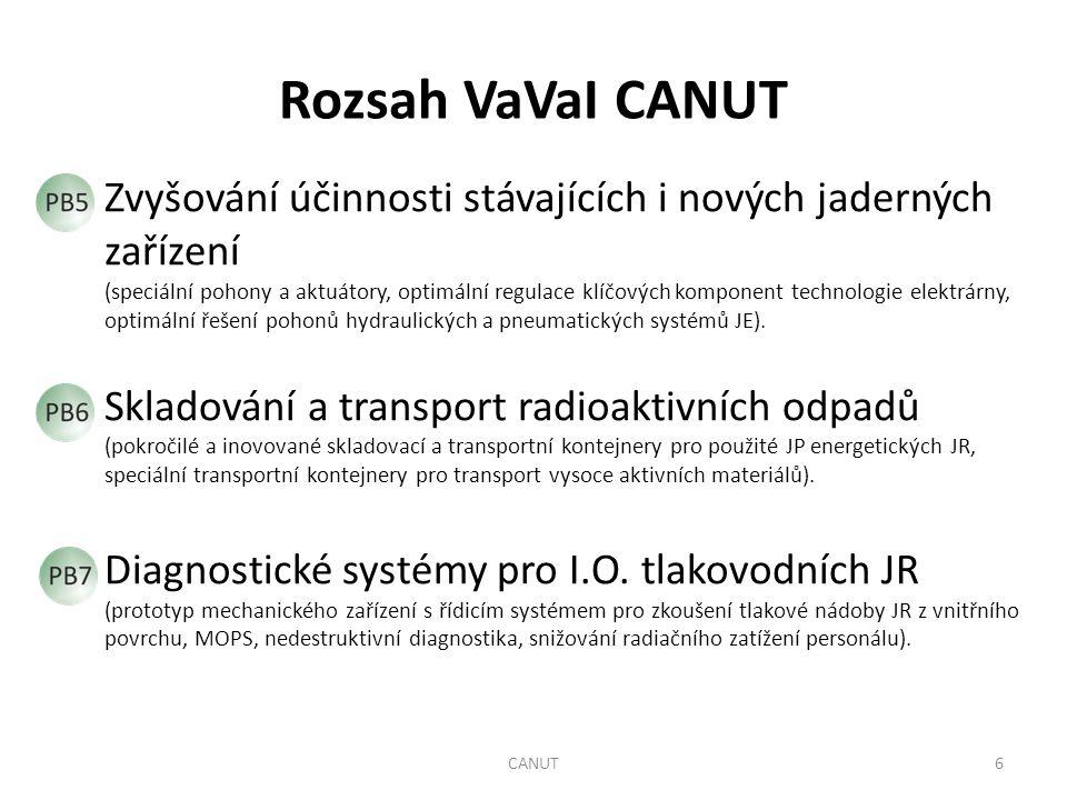 Rozsah VaVaI CANUT