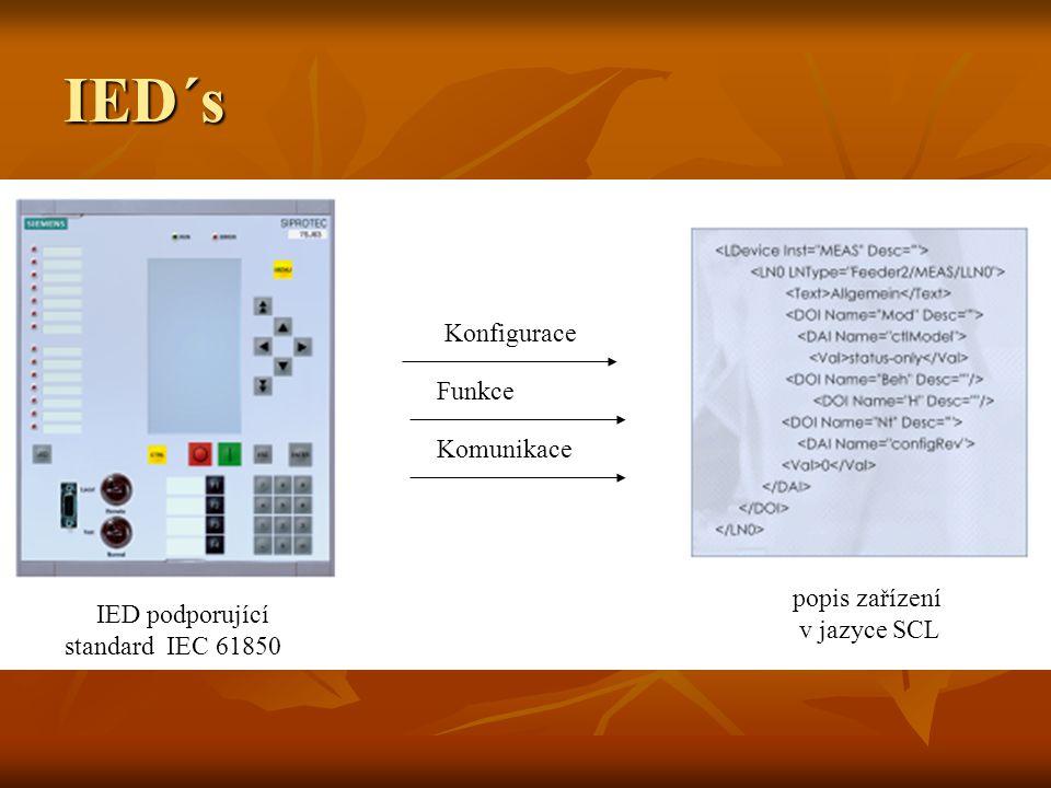 IED´s Konfigurace Funkce Komunikace popis zařízení IED podporující