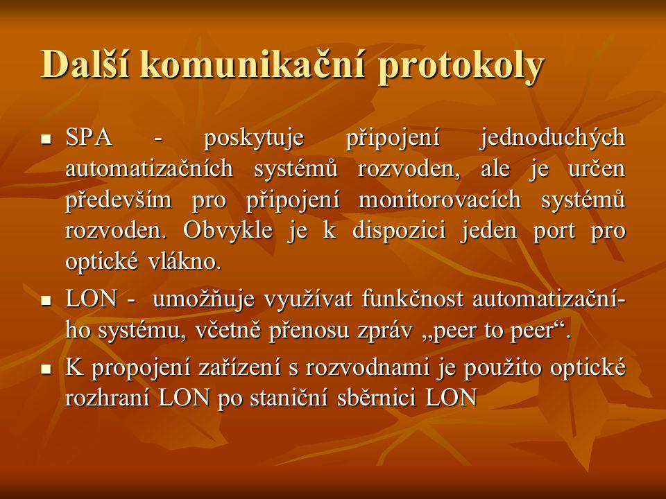 Další komunikační protokoly