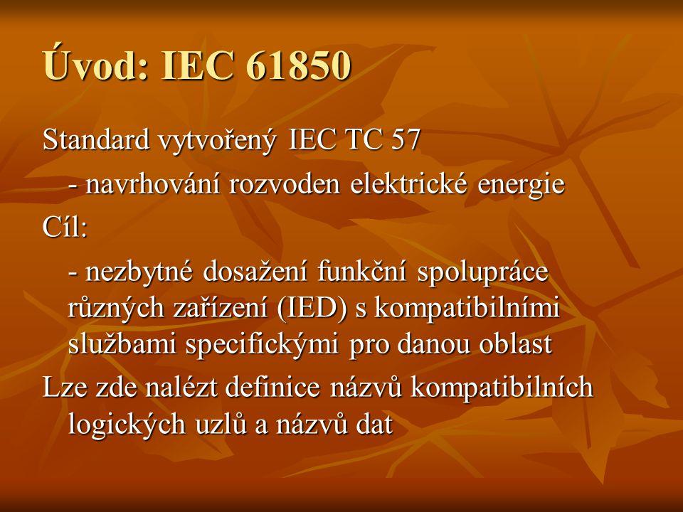 Úvod: IEC 61850 Standard vytvořený IEC TC 57