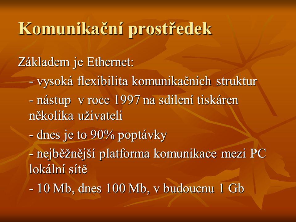 Komunikační prostředek