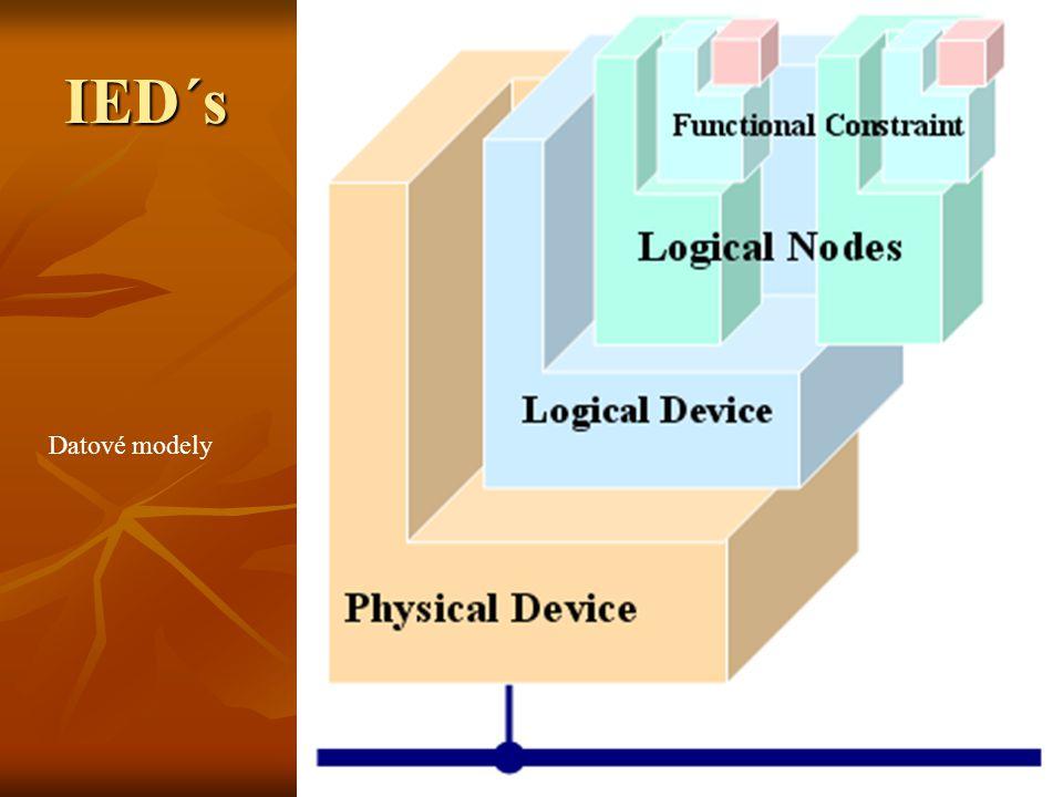 IED´s Datové modely