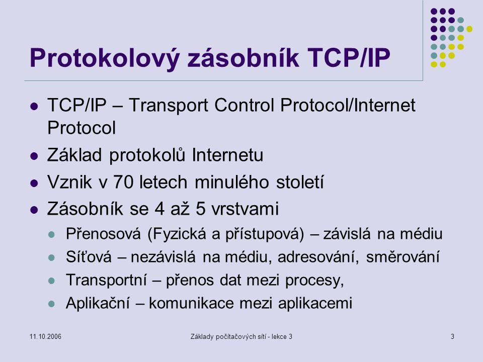 Protokolový zásobník TCP/IP