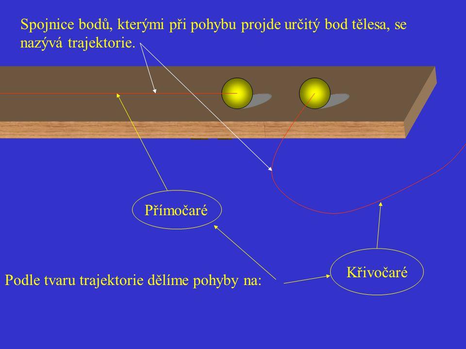 Spojnice bodů, kterými při pohybu projde určitý bod tělesa, se nazývá trajektorie.