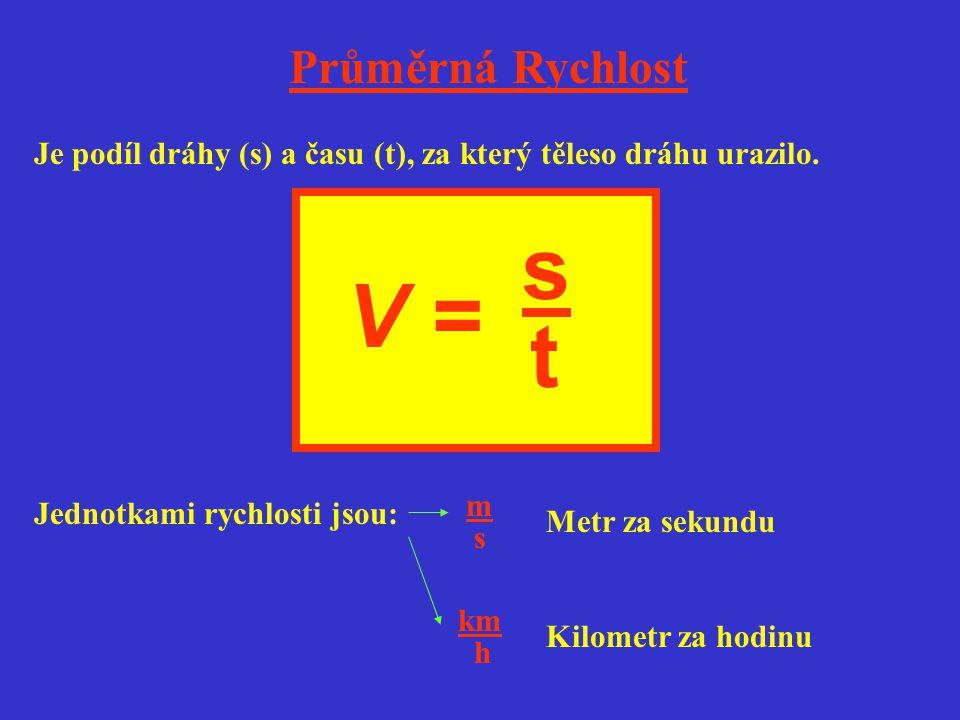 s V = t Průměrná Rychlost