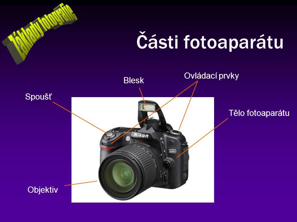 Části fotoaparátu Základy fotografie Ovládací prvky Blesk Spoušť