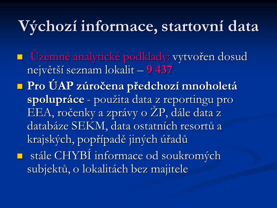 Výchozí informace, startovní data