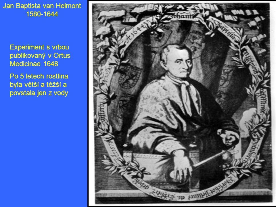 Jan Baptista van Helmont 1580-1644