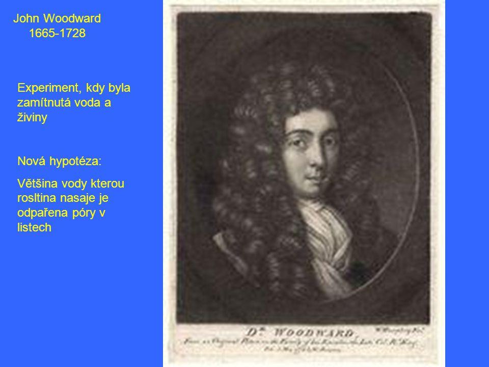 John Woodward 1665-1728 Experiment, kdy byla zamítnutá voda a živiny.